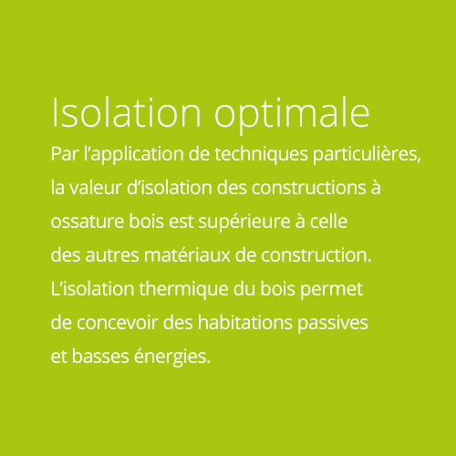 Isolation optimale